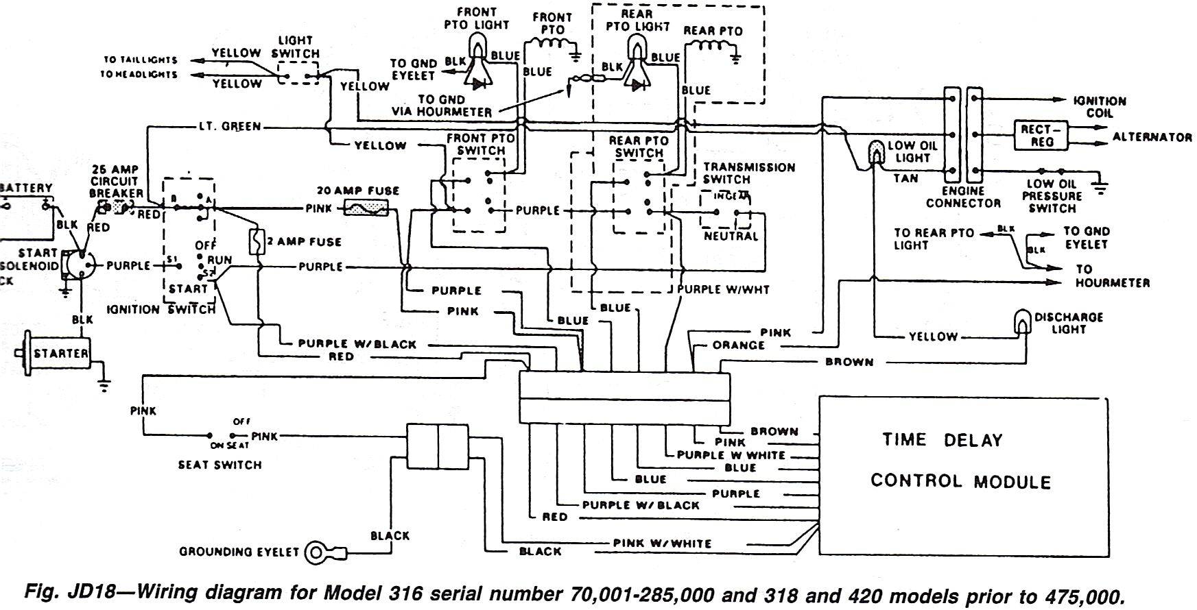 pin on deere John Deere 318 Hydraulic Schematic