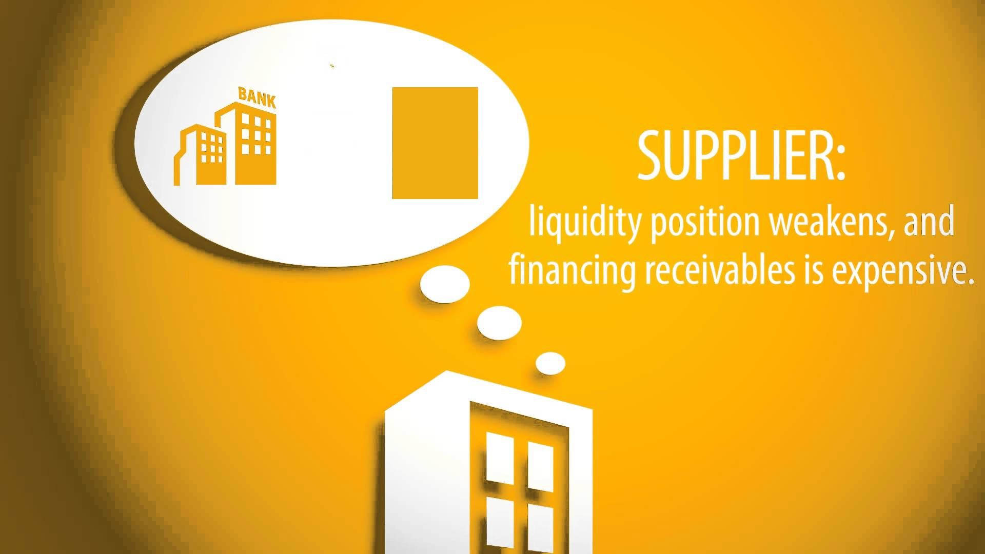 This is how Supply Chain Finance works