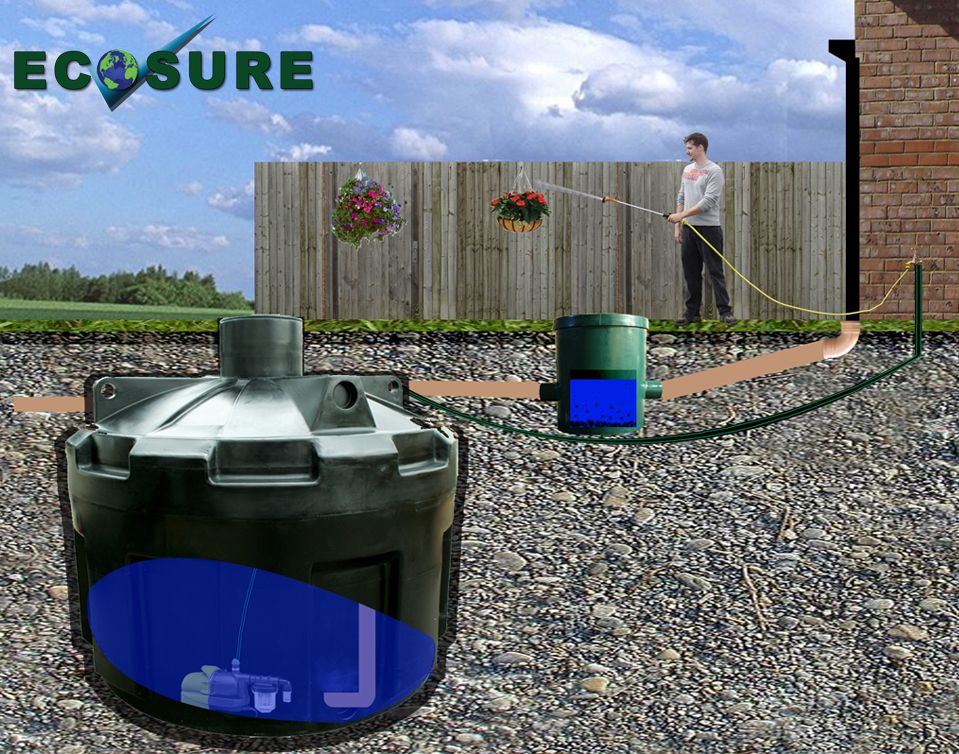Ecosure Underground Water Storage Tank This System Consist Of An Strength Mdpe Medium