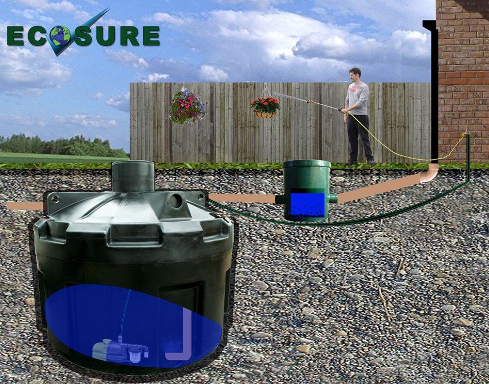Ecosure Underground Water Storage Tank This System