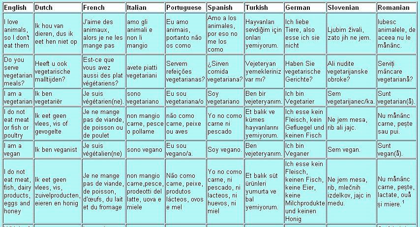 Resultado De Imagen De Por Favor En Distintos Idiomas Idiomas