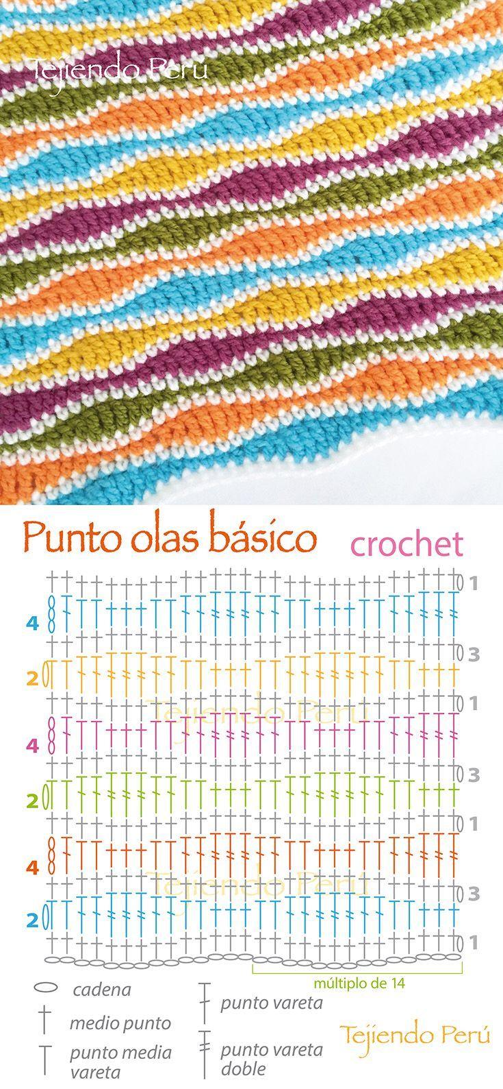Crochet: diagrama del punto olas básico! Más | Crochet | Pinterest ...
