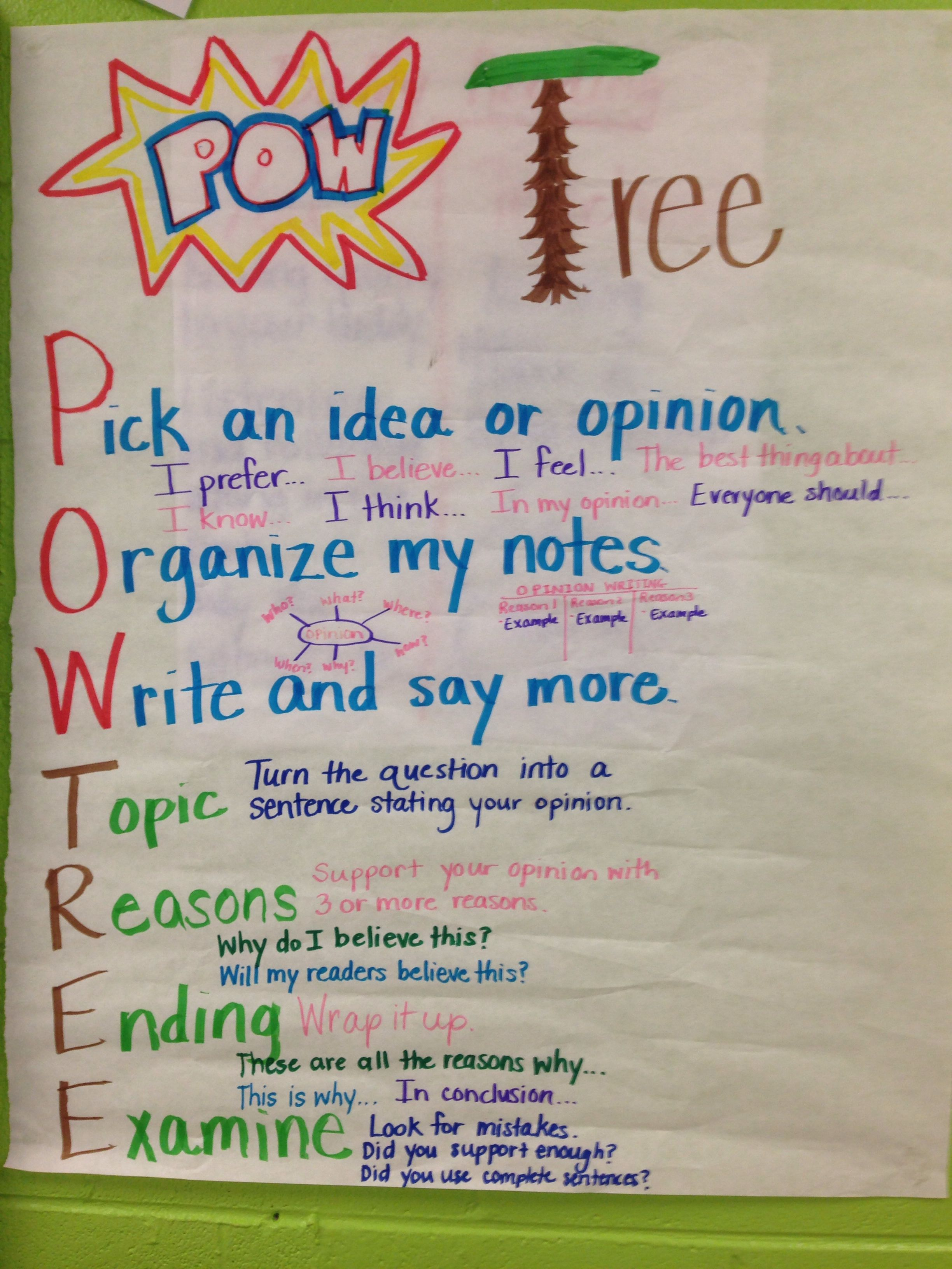 Pow Tree Anchor Chart 2nd Grade Persuasive Writing