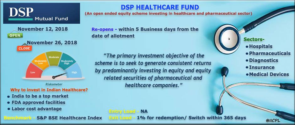 DSP HEALTHCARE FUND