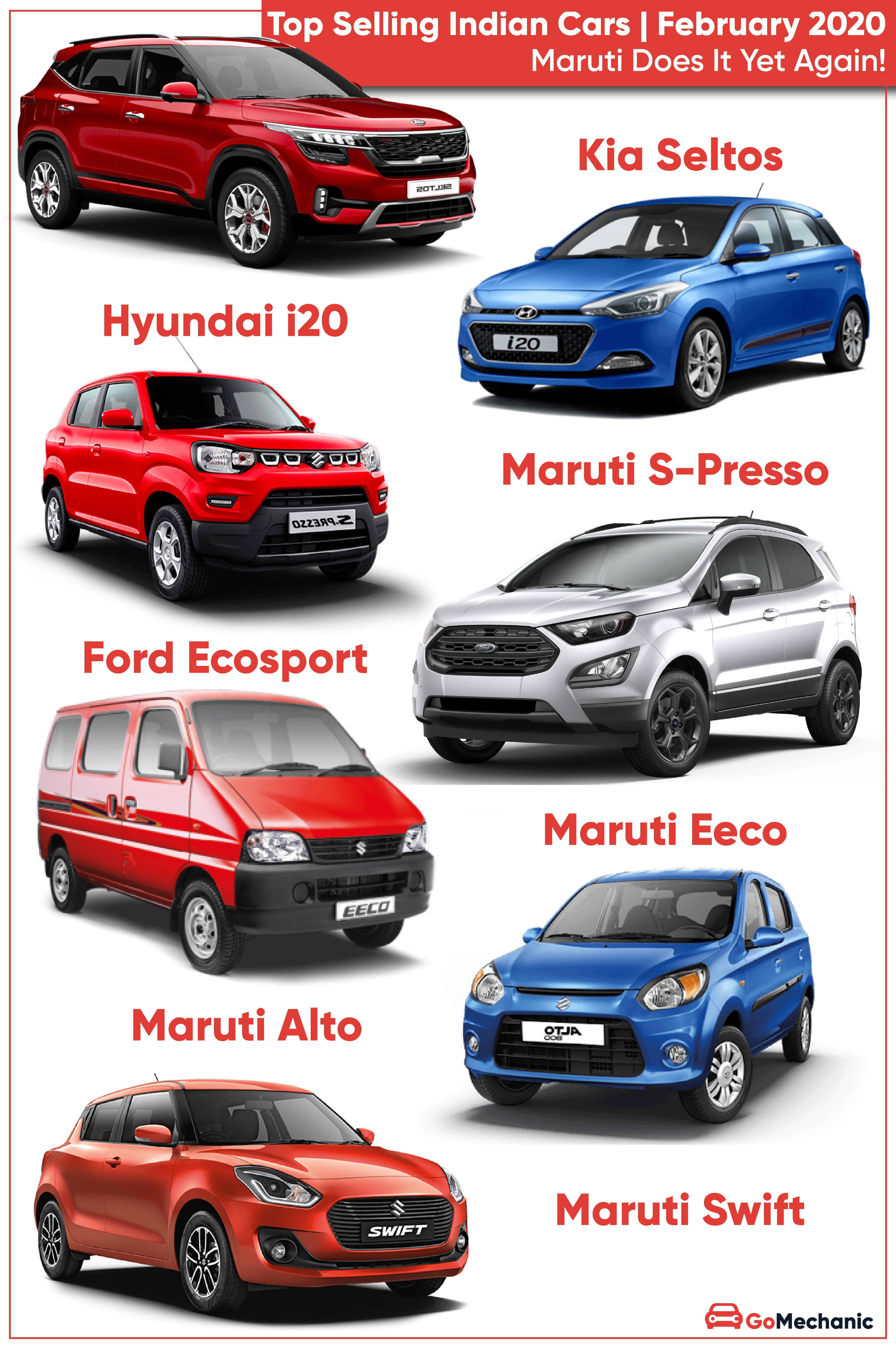 Top Selling Cars In February 2020 Maruti Leads Hyundai Kia Follow In 2020 Kia Cars Car Budget
