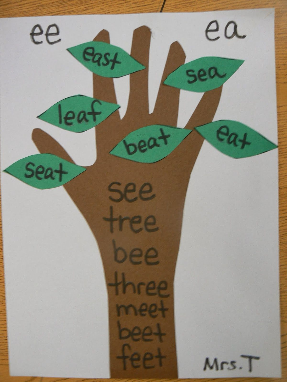 ee words and ea words, ee words go on the tree, ea words ...