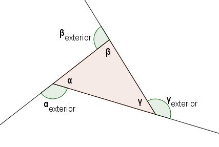 Captivating Exterior Angles Sum Of A Triangle