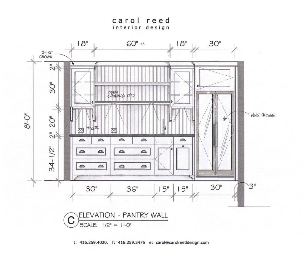 9 Schöne Unverzichtbaren Standard Abmessungen Für Küchenschränke ...