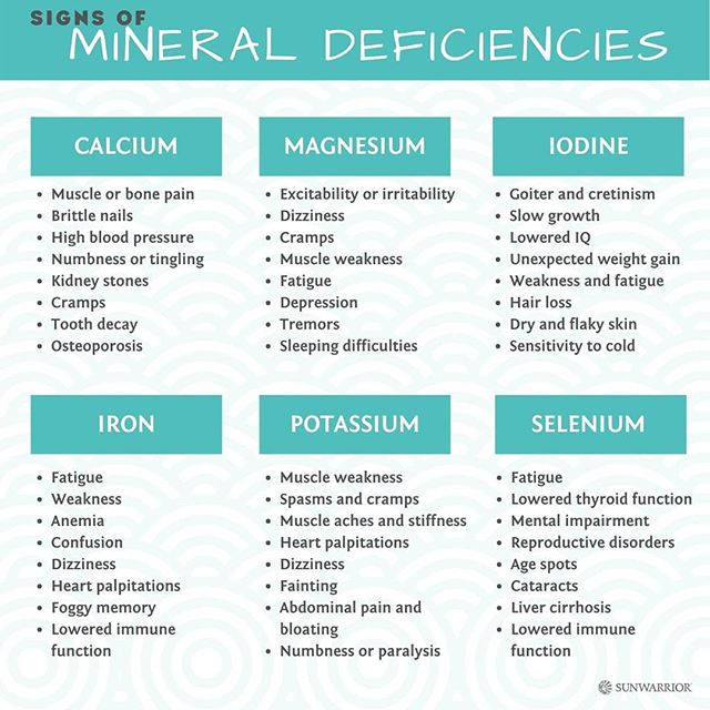 33++ What mineral deficiency causes osteoporosis information