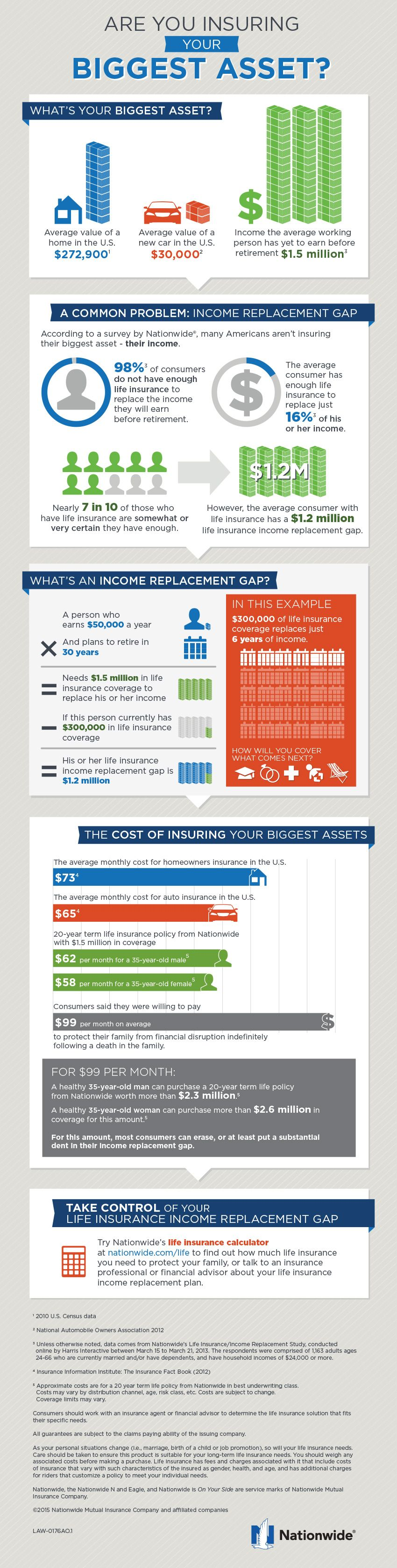Are You Insuring Your Biggest Asset Icon Style Discovery