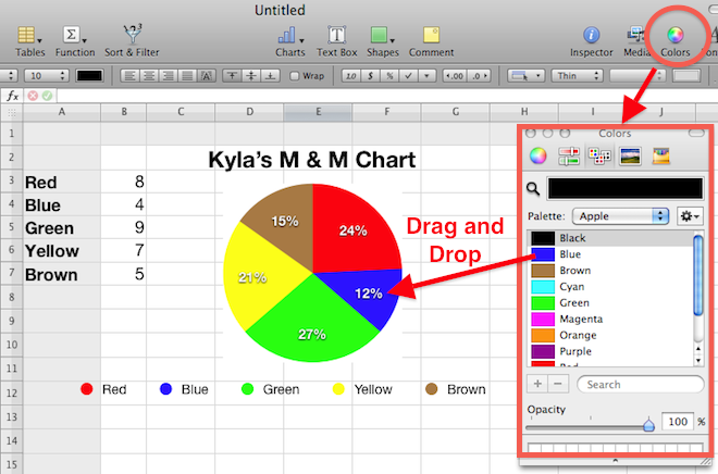 inumbers used to create data chart   great preparation for