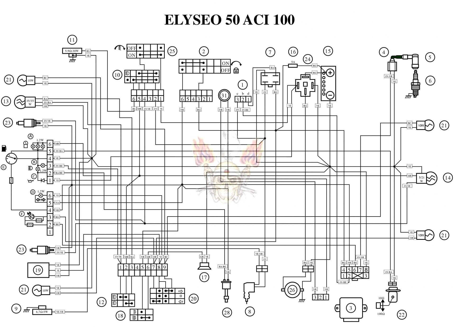 Unique Australian 610 Socket Wiring Diagram Diagram Diagramtemplate Diagramsample Electrical Wiring Diagram Diagram Peugeot