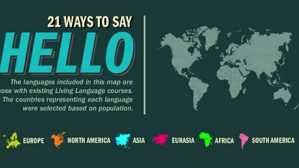 How to say hello in 21 different languages language how to say hello in 21 different languages m4hsunfo Image collections