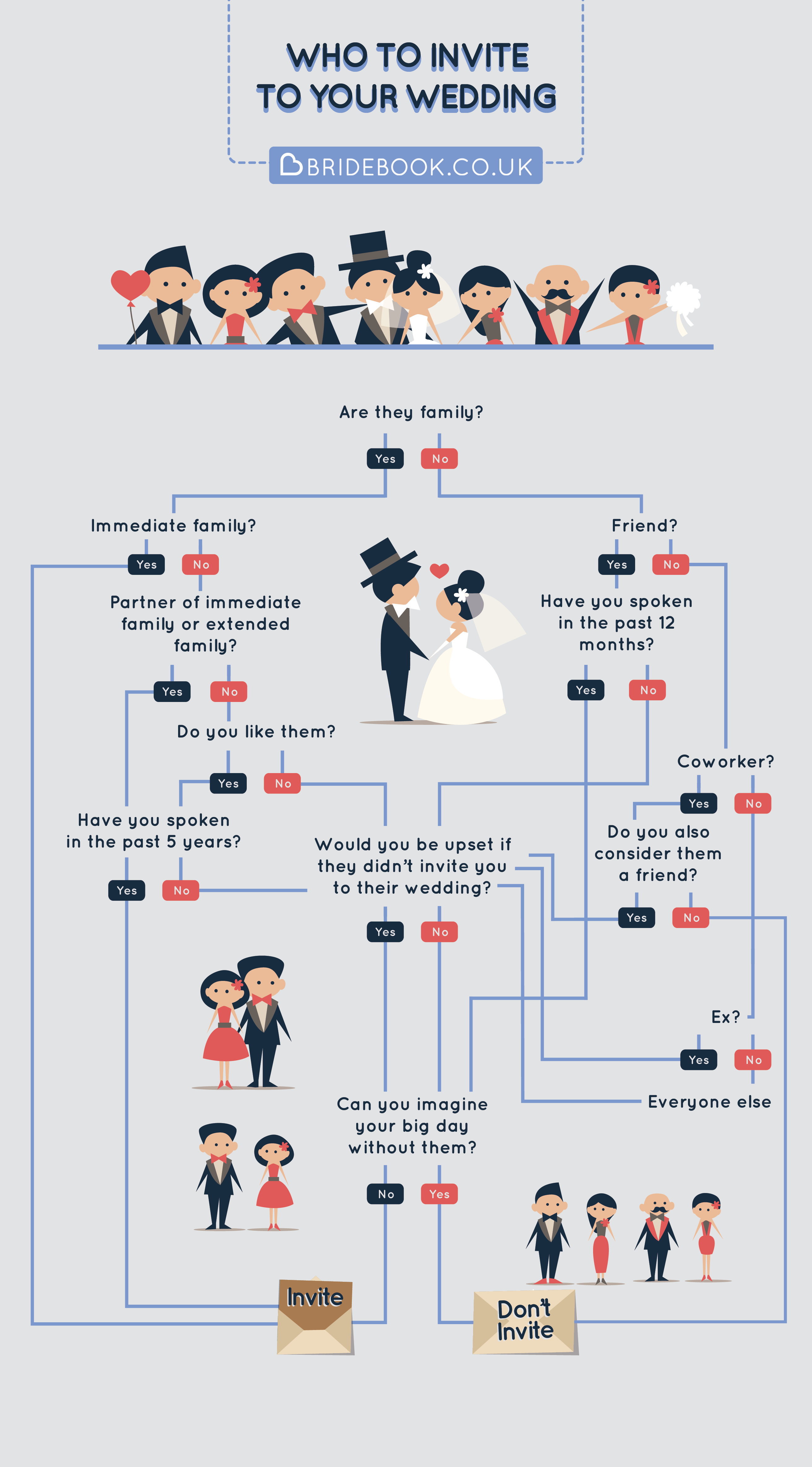 Introduction Your Wedding Guest List In