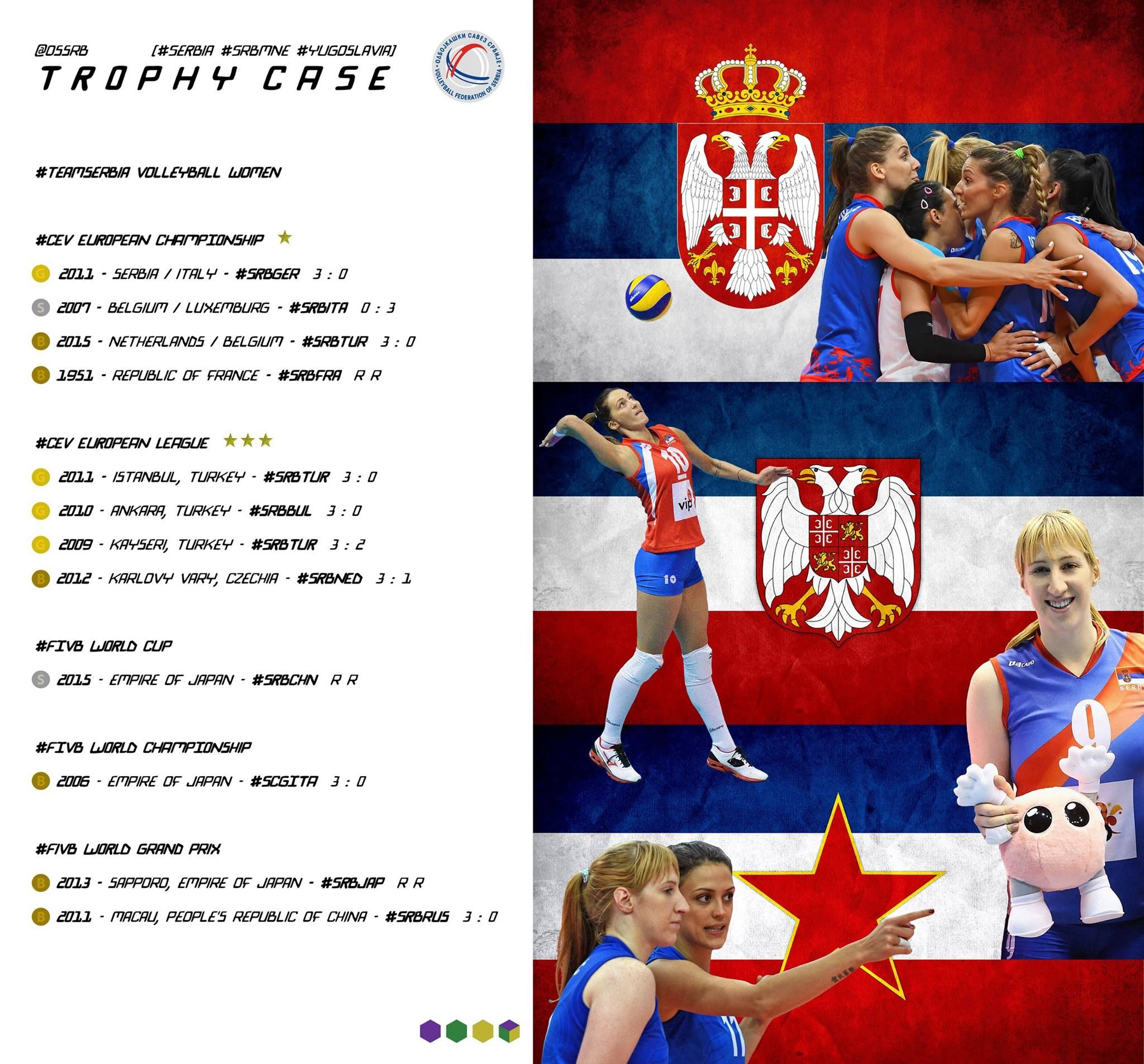 Serbia Serbia Montenegro Yugoslavia National Volleyball Team Trophy Case Women Serbia And Montenegro Volleyball Team Trophy Case