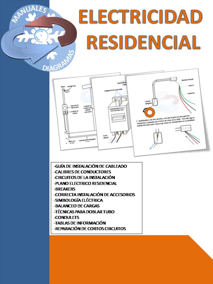 MANUALES Y DIAGRAMAS: MANUAL DE ELECTRICIDAD RESIDENCIAL ...