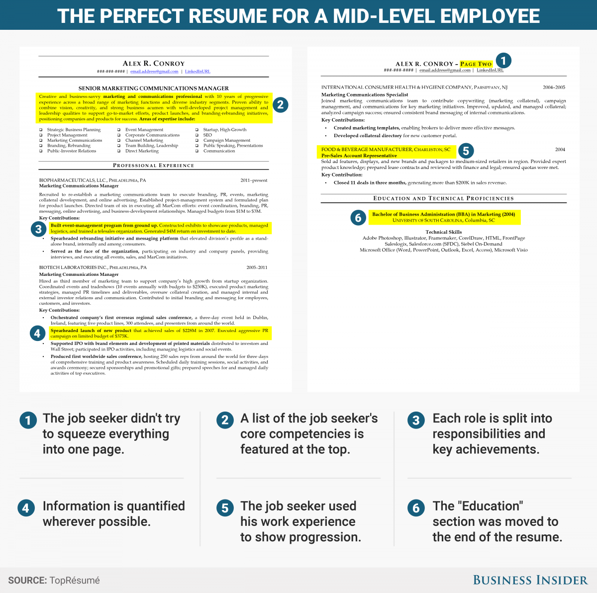 Here is an excellent résumé for a midlevel employee