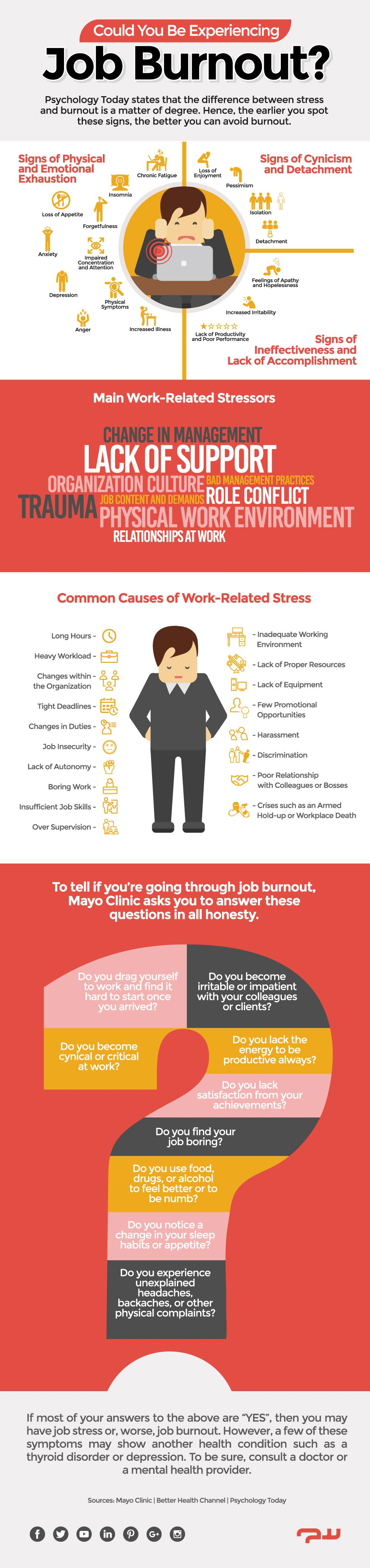 View 10 Causes For Work Stress Background