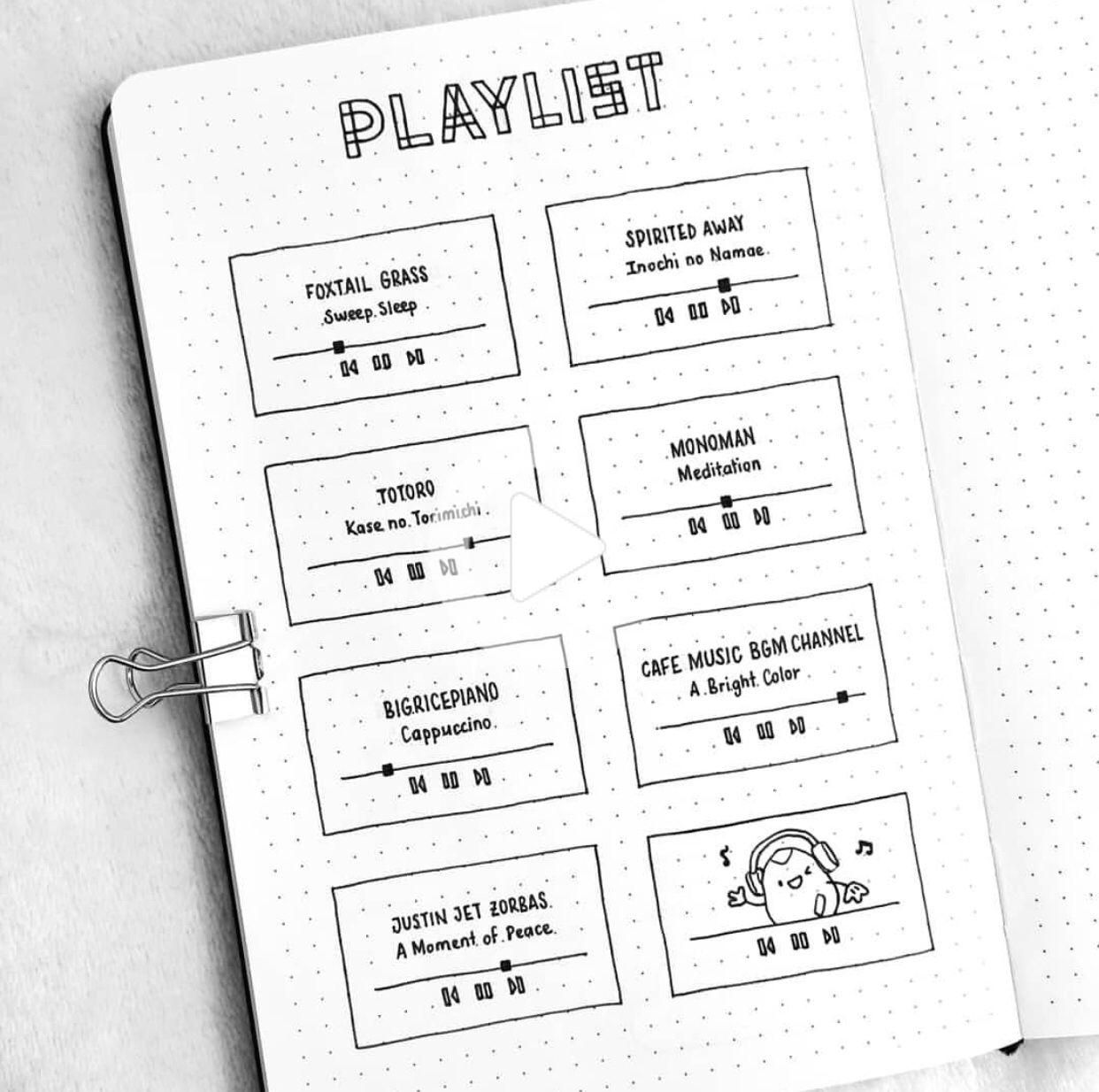 Playlist Bullet Journal Spreads for 2020 - atinydreamer