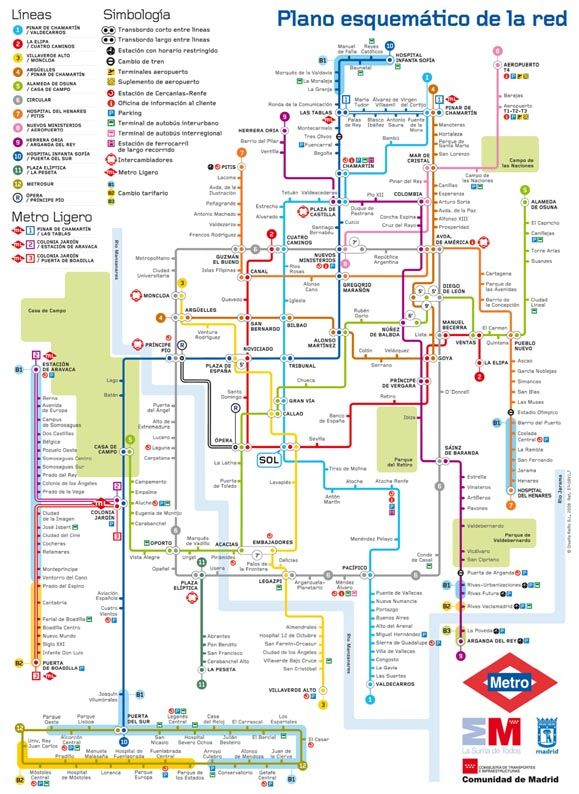 Madrid Subway Metro Map Transport In Madrid Spain