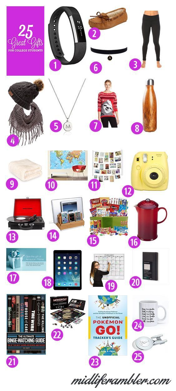 25 Great Gifts for College Students | Class christmas gifts, Great