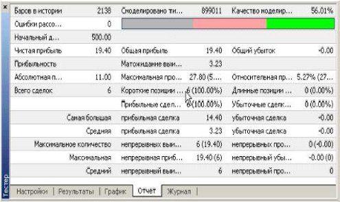 Wall street forex robot советник forex tester 2 на русском скачать бесплатно+ключ торрент