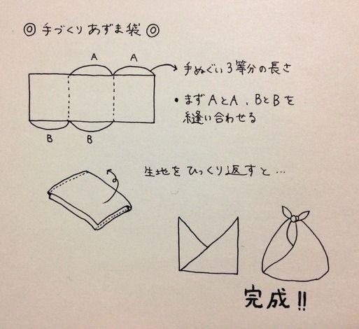 手ぬぐい あずま 袋 手ぬぐいで作る、オシャレ可愛い「あずま袋」