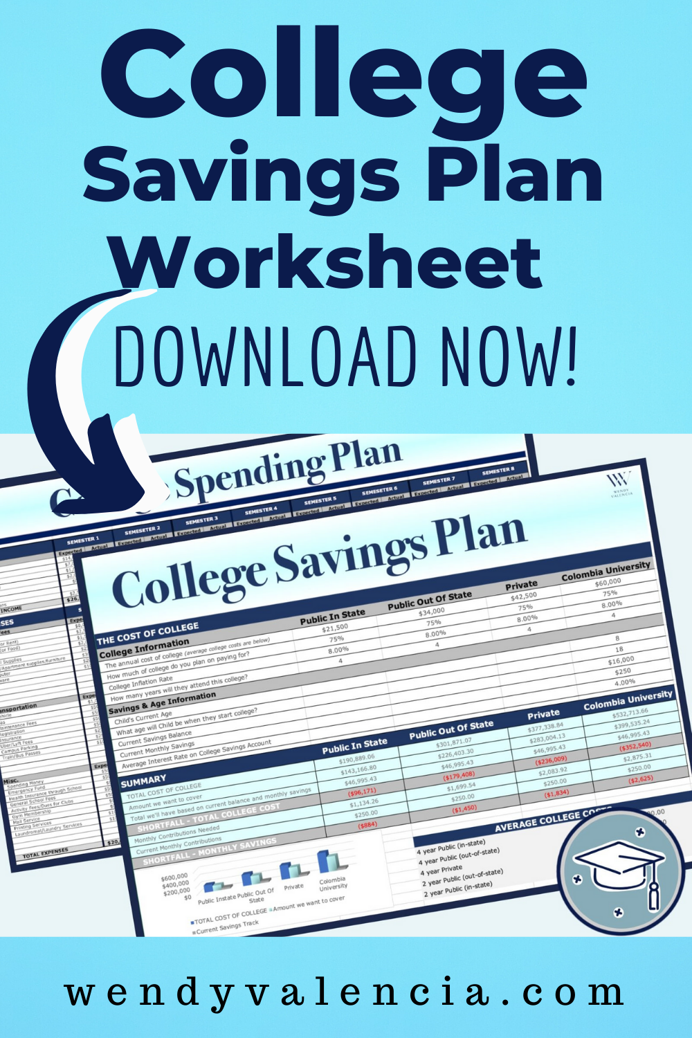 College Savings Plan College Cost Calculator College Budget By Semester Wendy Valencia College Savings Plans College Costs Saving For College