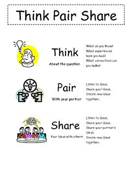 think pair share poster 3rd grade lesson pinterest schule. Black Bedroom Furniture Sets. Home Design Ideas