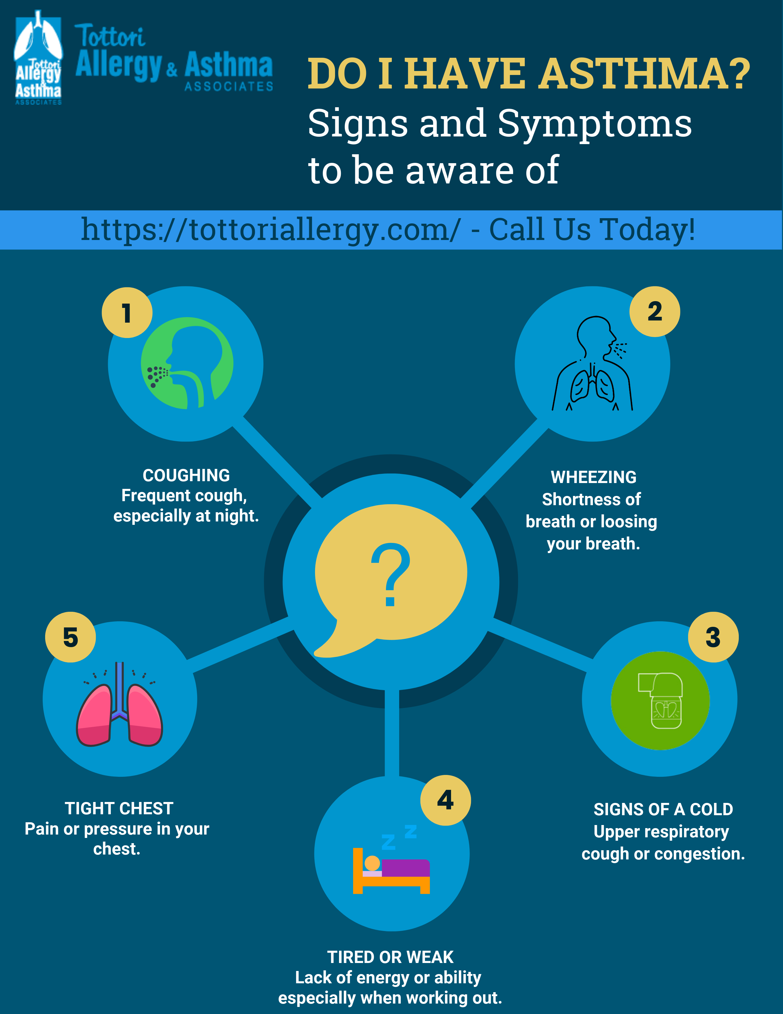 Infographic Do I Have Asthma Here Are Some Signs And Symptoms To Look Out For