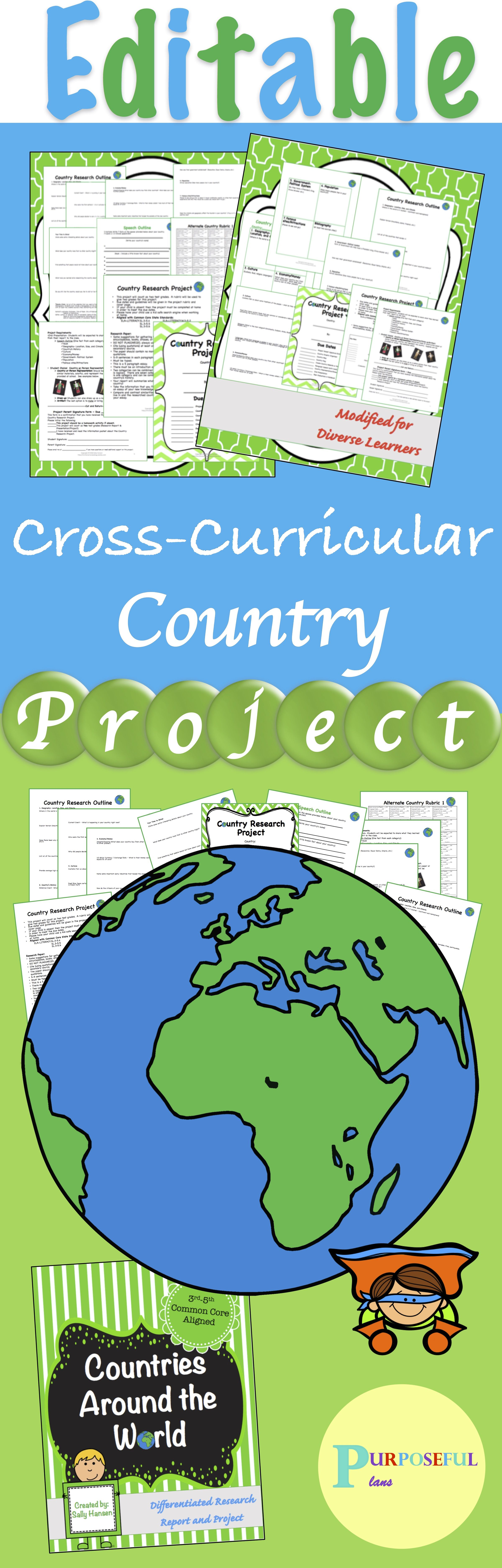 Editable Country Research Project 3 5 Ccss Aligned With