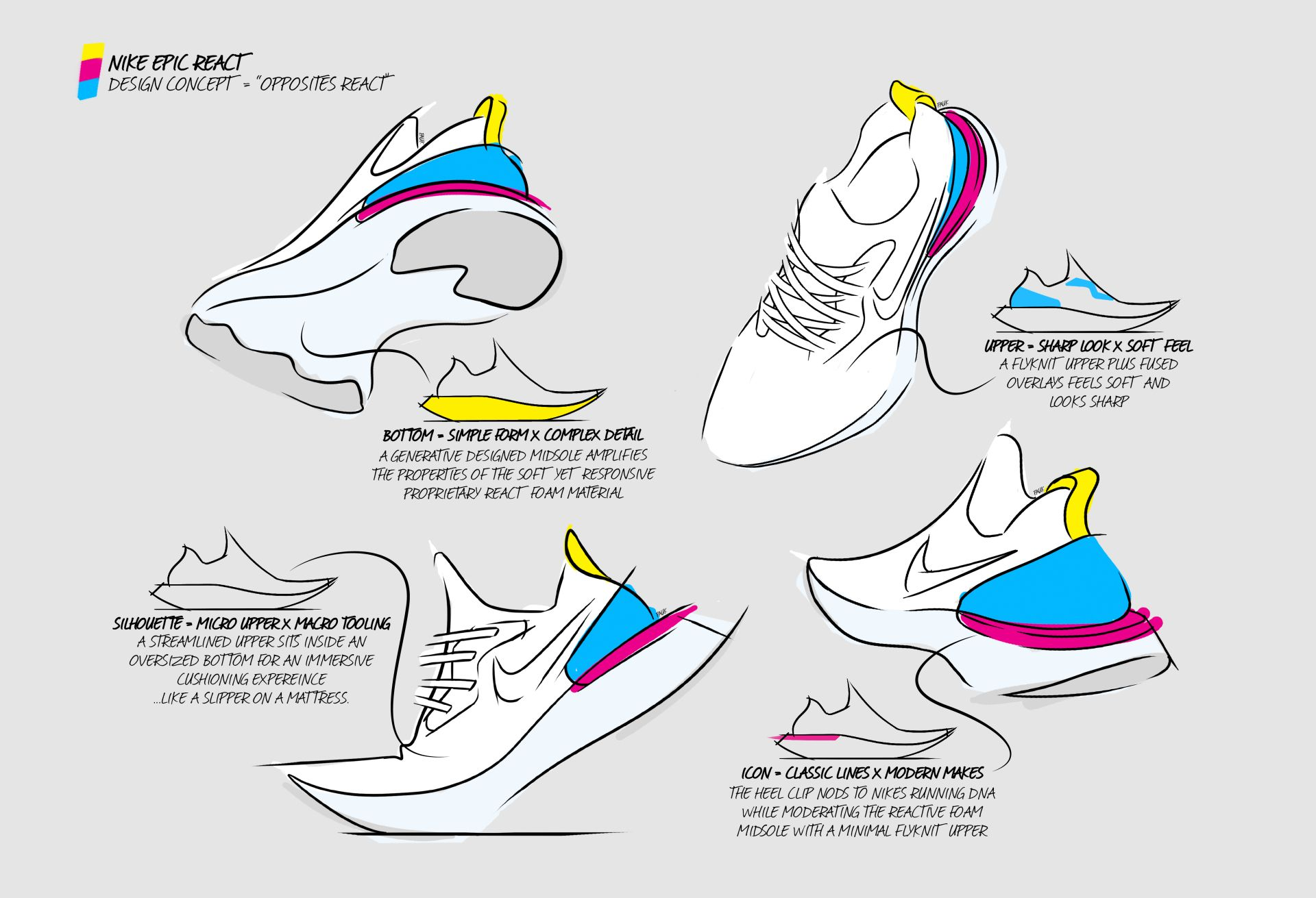 Pin by Holden Plack on Sneaker Sketches | Sneakers sketch