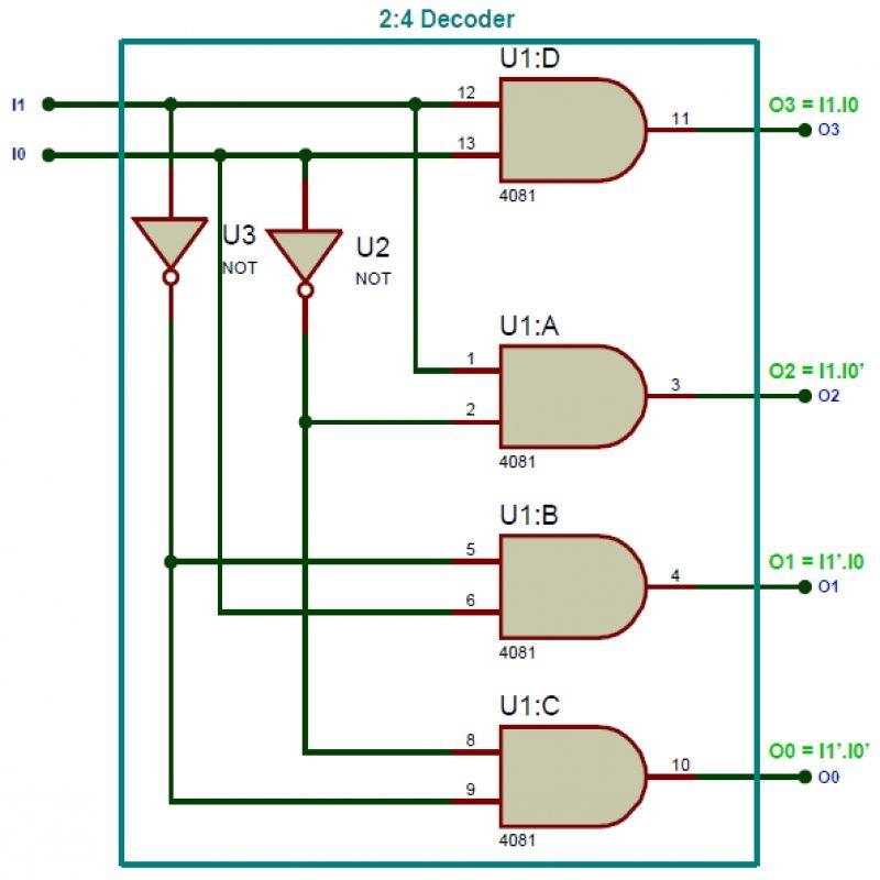 Binary Decoders Basics Working Truth Tables Circuit Diagrams Circuit Diagram
