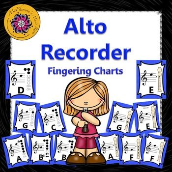 Recorder Fingering Charts For Alto Recorder Music Room Dcor Blue