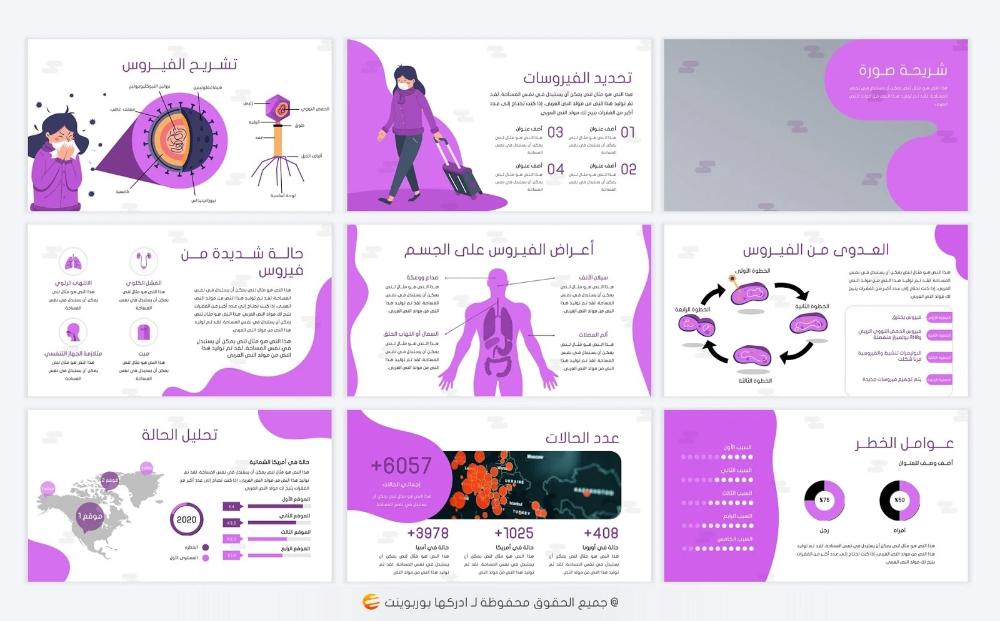 فيروس تصميم بوربوينت جاهز لعمل برزنتيشن عن الفيروسات ادركها بوربوينت Powerpoint Design Free Cv Template Word Circle Infographic