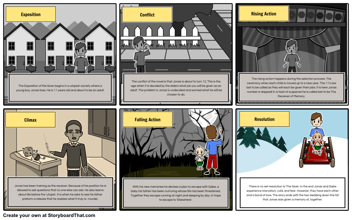 Bring the giver to life with these engaging lesson plans covering the giver plot diagram storyboard storyboard by rebeccaray pooptronica