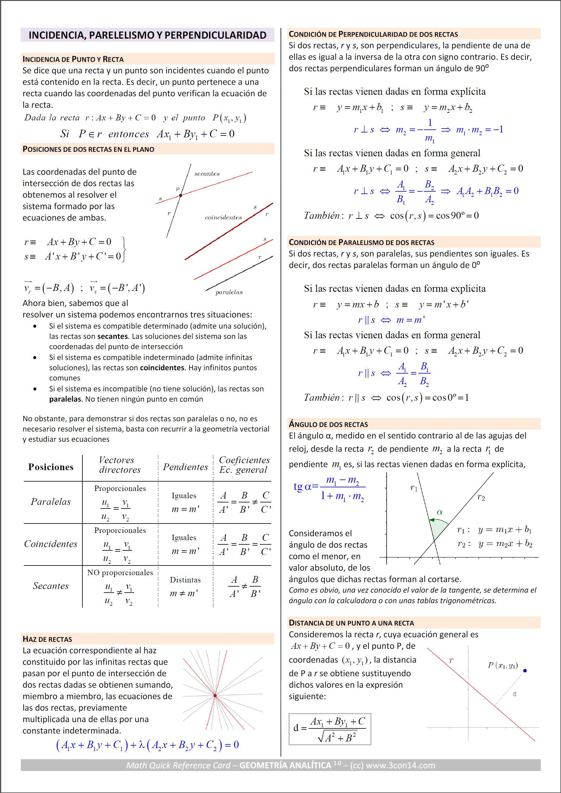 qrc incidencia | Matematica y geometria | Pinterest | Geometría ...