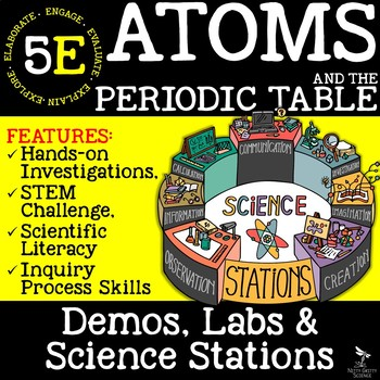 ATOMS AND THE PERIODIC TABLE - Demo, Labs and Science Stations - best of periodic table with atomic mass