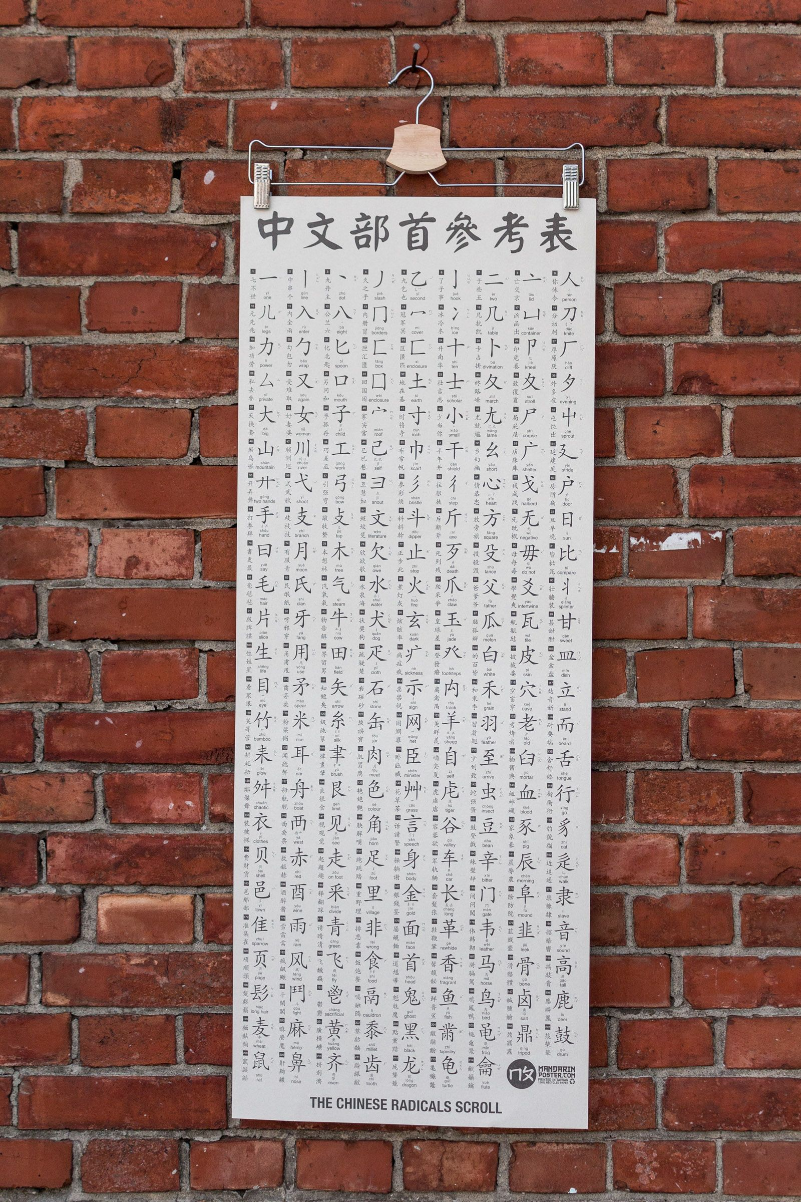 Chinese Radical Scroll