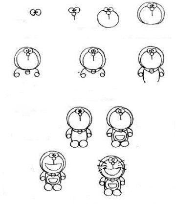 Simple Drawing Tutorials Drawing Tutorial Easy Drawing Tutorial Easy Drawings