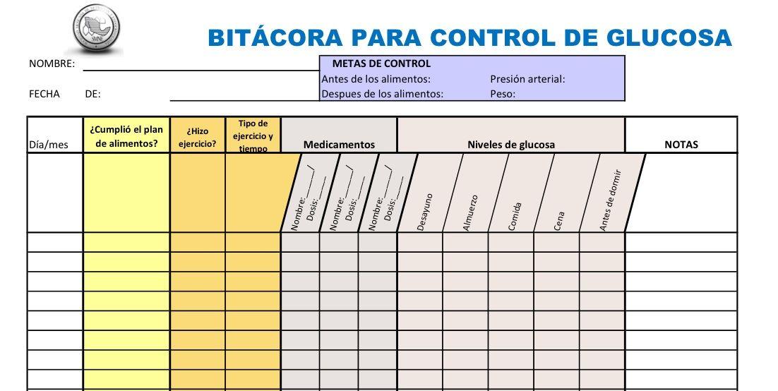 BITÁCORA PARA EL CONTROL DE LA GLUCOSA | Alimentos para