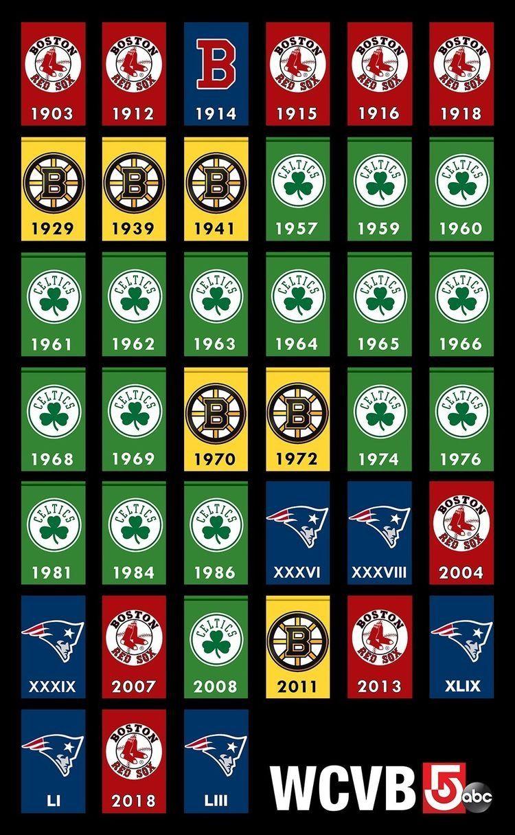 Pin By Sue Bernard On Man Cave Boston History New England Patriots