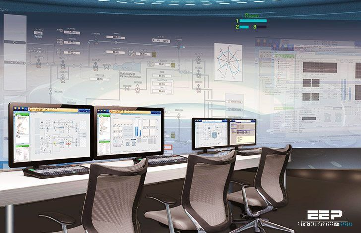 Guide to SCADA Systems and Industrial Control Systems Security (DCS on dcs control diagram, circuit diagram, dcs system,