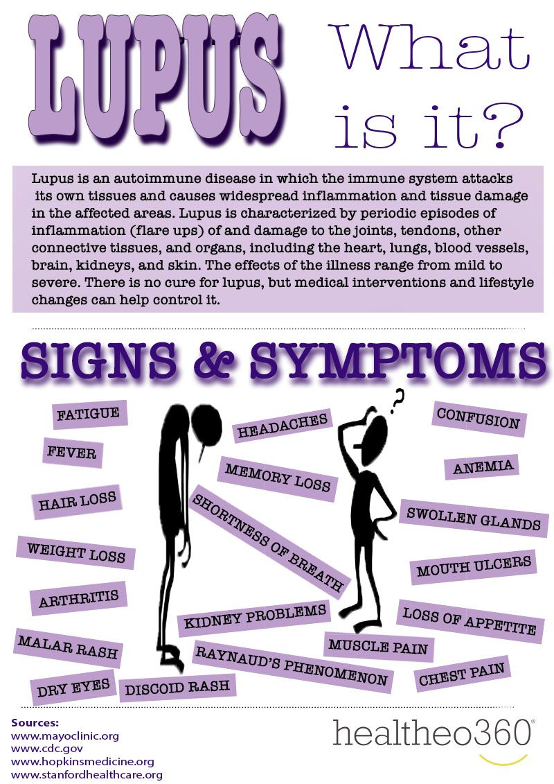 the signs symptoms and complications of lupus A total of 17 of 207 patients died causes of death were active disease  manifestations in 353% of cases and complication of the disease or its treatment  in 647%.