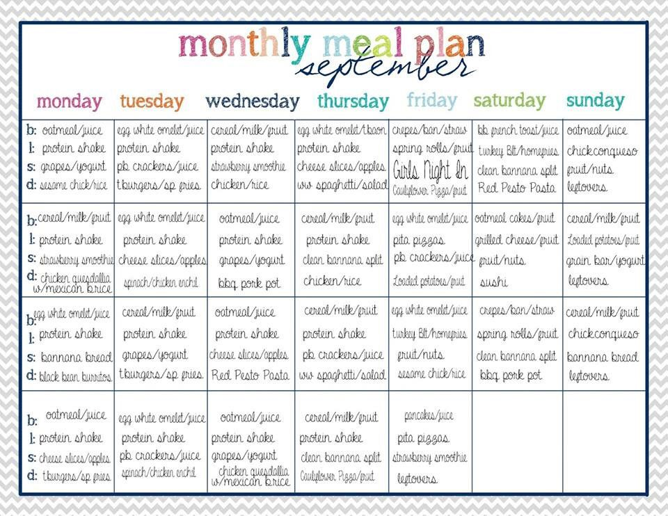30-day meal plan | Healthy | Clean eating menu, Monthly ...