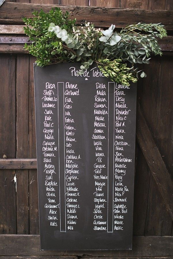 Rustic table plan decor | Image by Kristian Leven Photography
