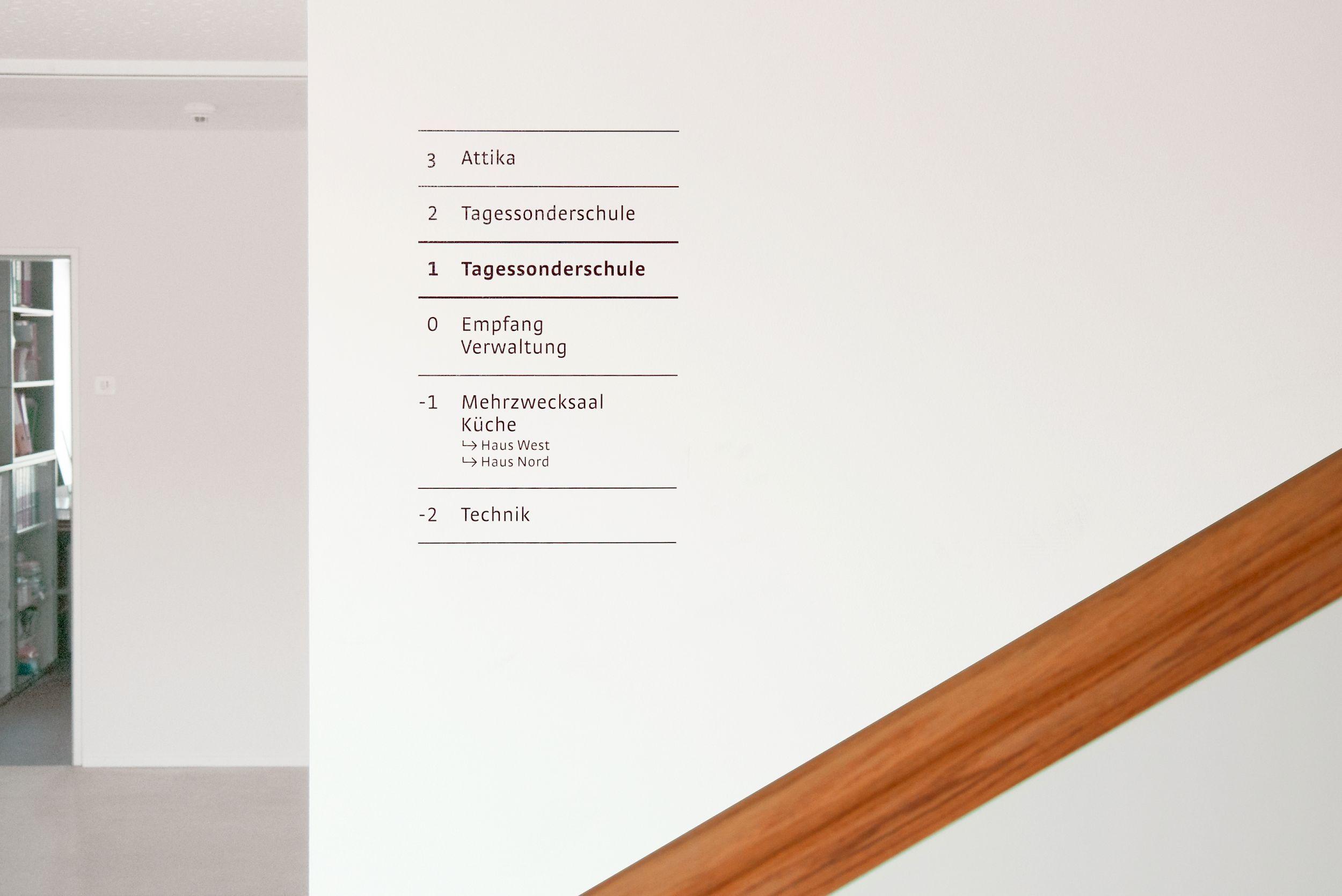 Ausgezeichnet Elektrische Wohnsymbole Für Das Zeichnen ...