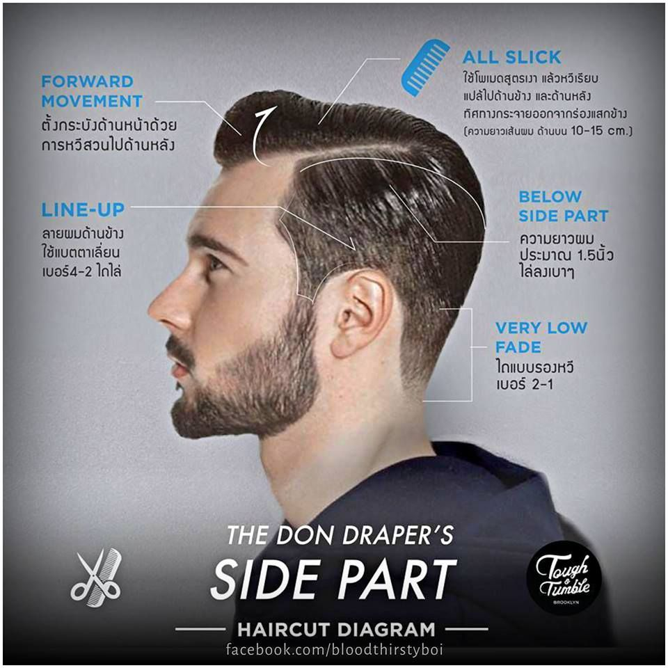The Don Drapers Side Part Mad Men Style Pinterest Hair Cuts