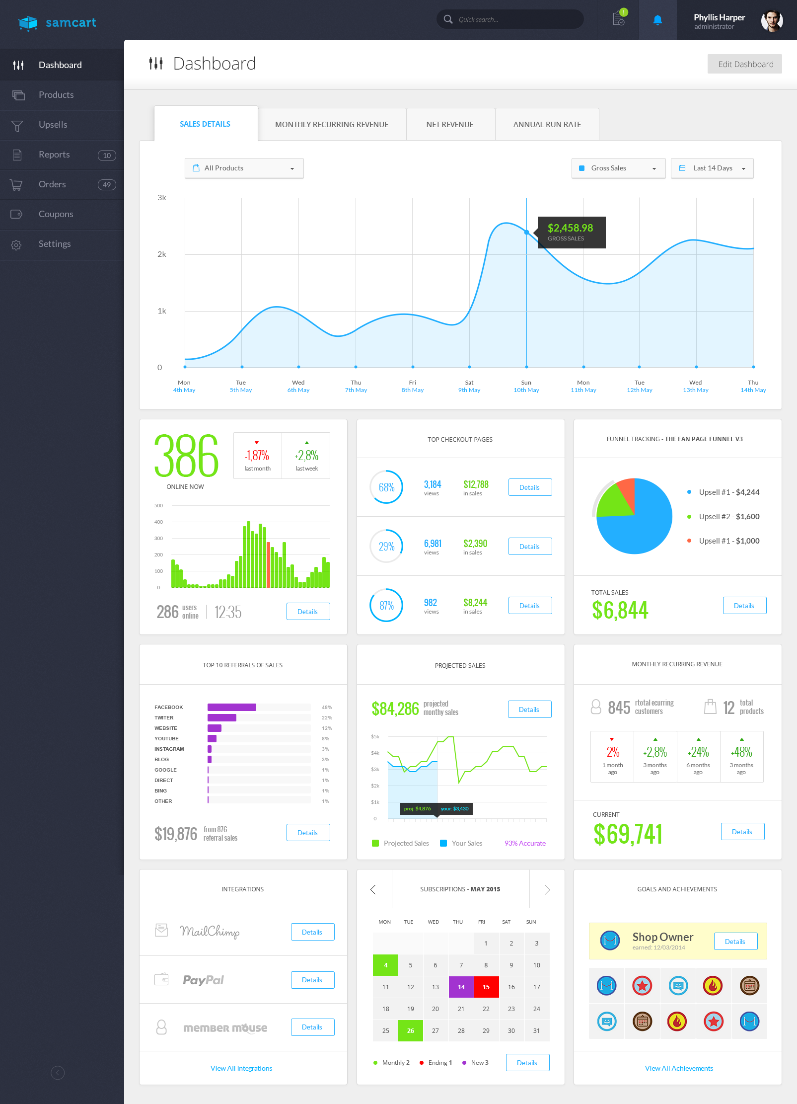 Samcart dashboard realpixels Web Dashboard and Management Co