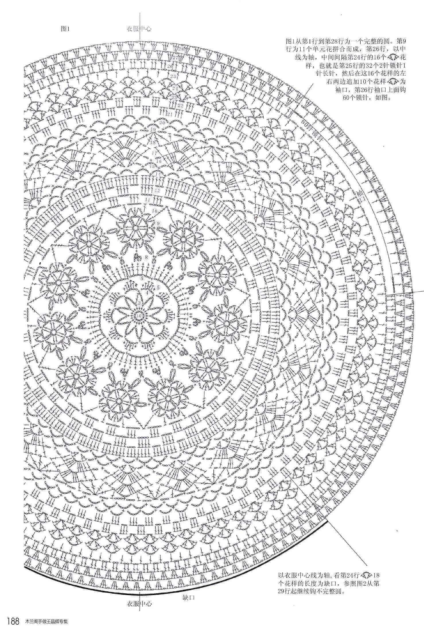 circle shawl diagram - thinking this would be a fun pattern if I ever made a large floor rug #crochetmandalapattern
